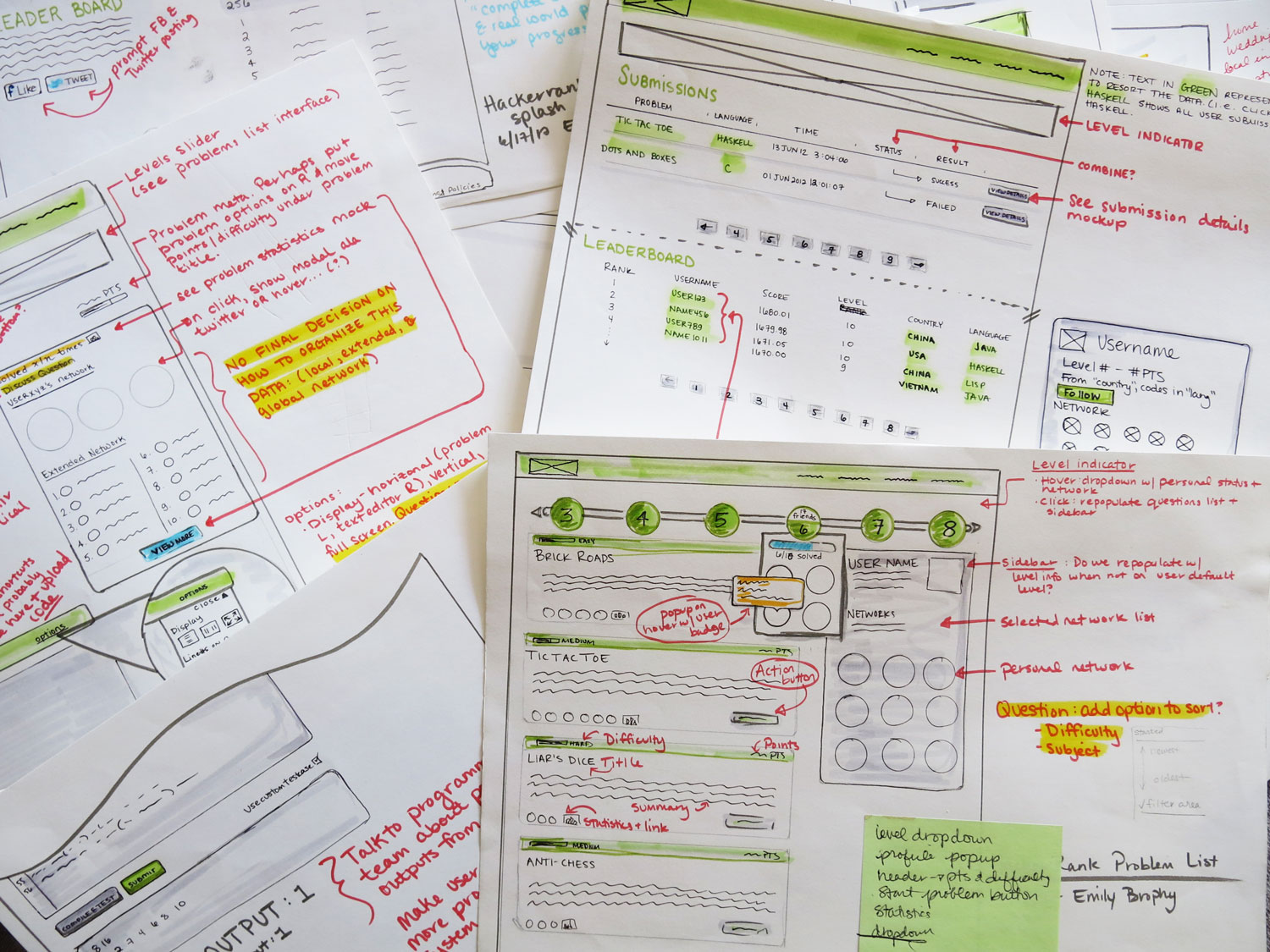 holistic customer experience map for InVision